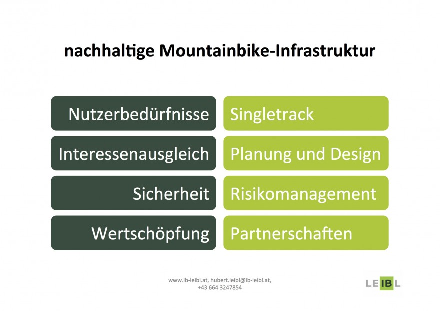 Fachvortrag Mountainbike Trailcenter bei den Land & Forst Betrieben Steiermark